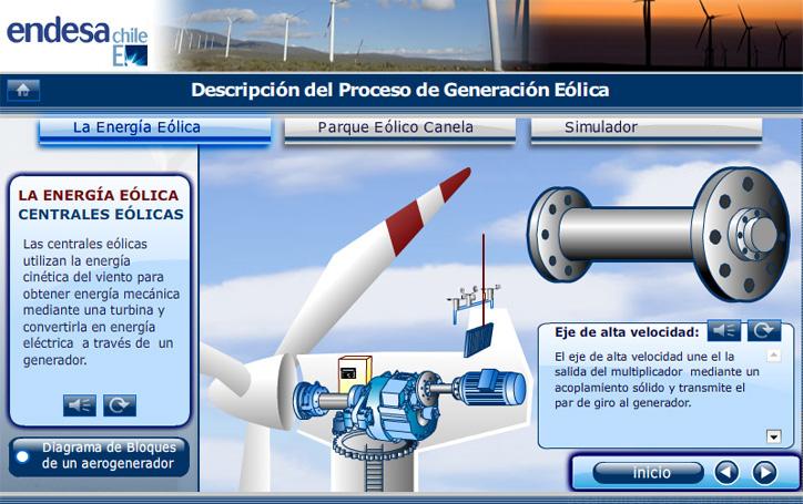 Curso generadores eólicos